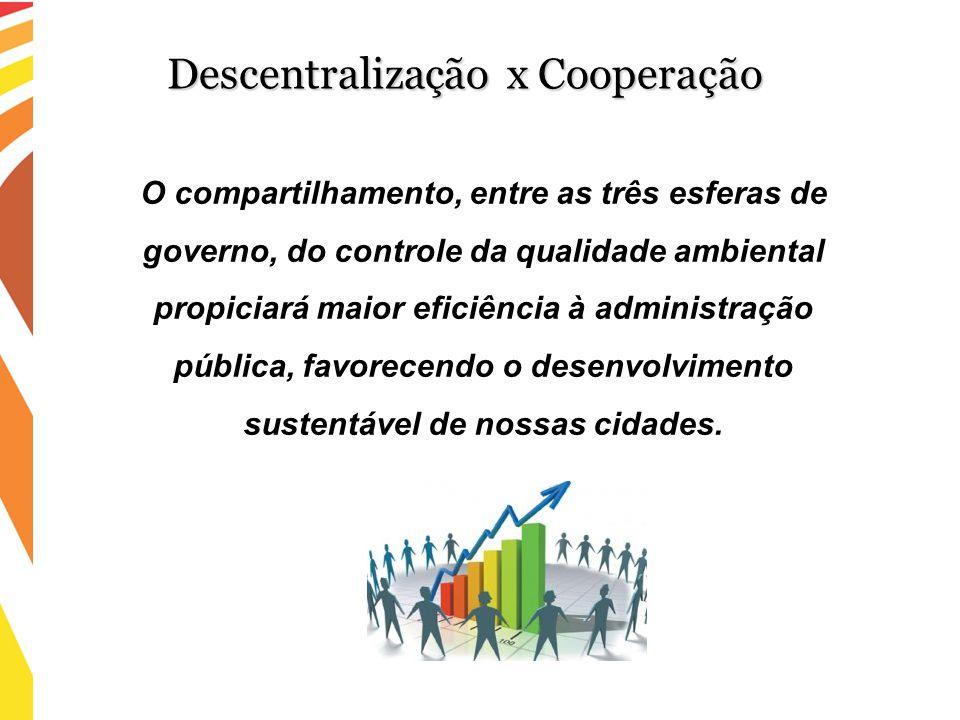 O compartilhamento, entre as três esferas de governo, do controle da qualidade ambiental propiciará maior eficiência à administração pública, favorece