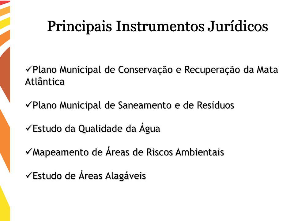 Plano Municipal de Conservação e Recuperação da Mata Atlântica Plano Municipal de Conservação e Recuperação da Mata Atlântica Plano Municipal de Sanea