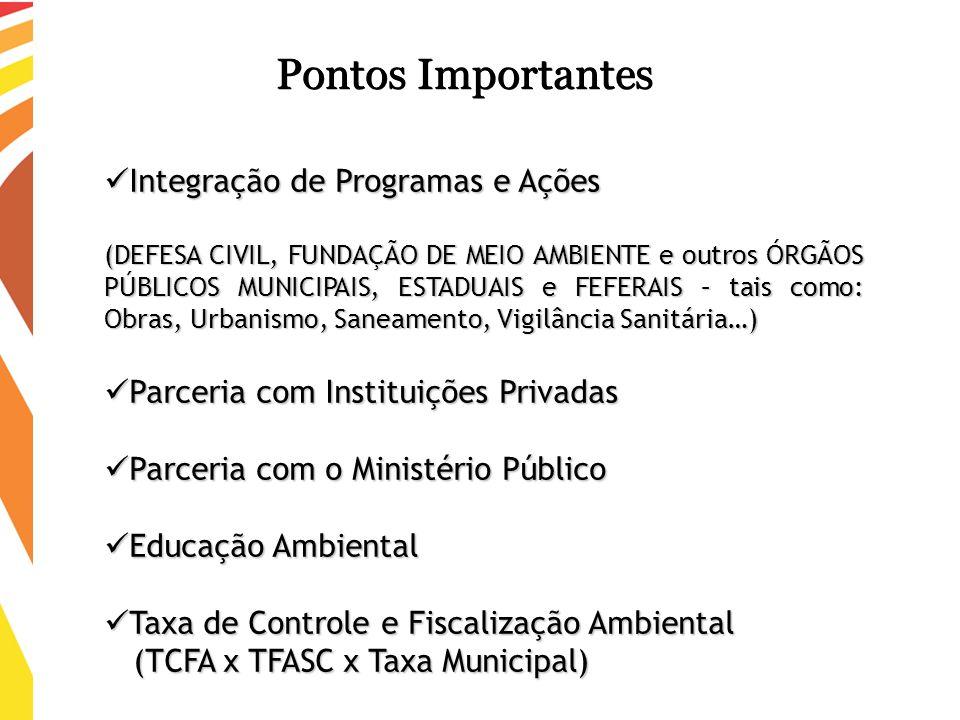 Integração de Programas e Ações Integração de Programas e Ações (DEFESA CIVIL, FUNDAÇÃO DE MEIO AMBIENTE e outros ÓRGÃOS PÚBLICOS MUNICIPAIS, ESTADUAI