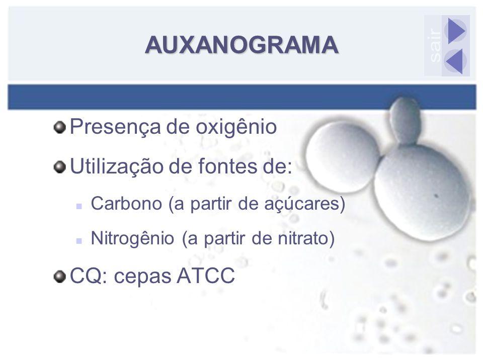 Presença de oxigênio Utilização de fontes de: Carbono (a partir de açúcares) Nitrogênio (a partir de nitrato) CQ: cepas ATCC AUXANOGRAMA