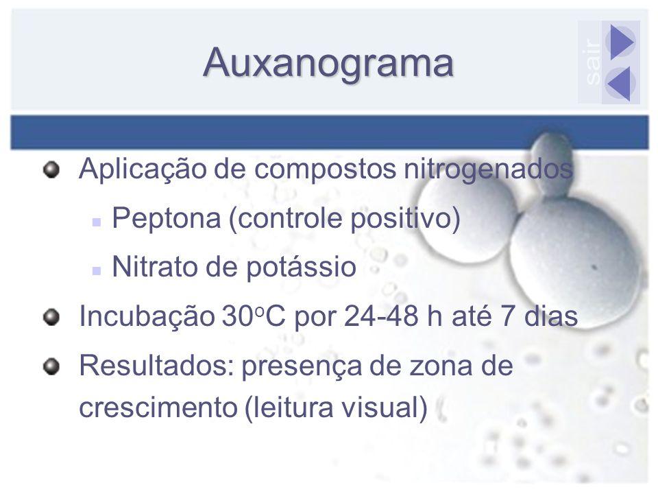 Auxanograma Aplicação de compostos nitrogenados Peptona (controle positivo) Nitrato de potássio Incubação 30 o C por 24-48 h até 7 dias Resultados: pr