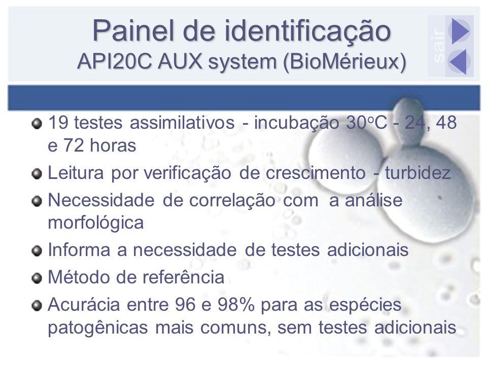Painel de identificação API20C AUX system (BioMérieux) 19 testes assimilativos - incubação 30 o C - 24, 48 e 72 horas Leitura por verificação de cresc