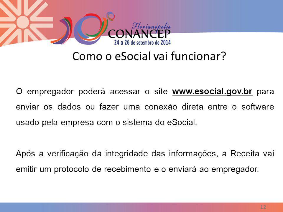 Como o eSocial vai funcionar? 12 O empregador poderá acessar o site www.esocial.gov.br para enviar os dados ou fazer uma conexão direta entre o softwa