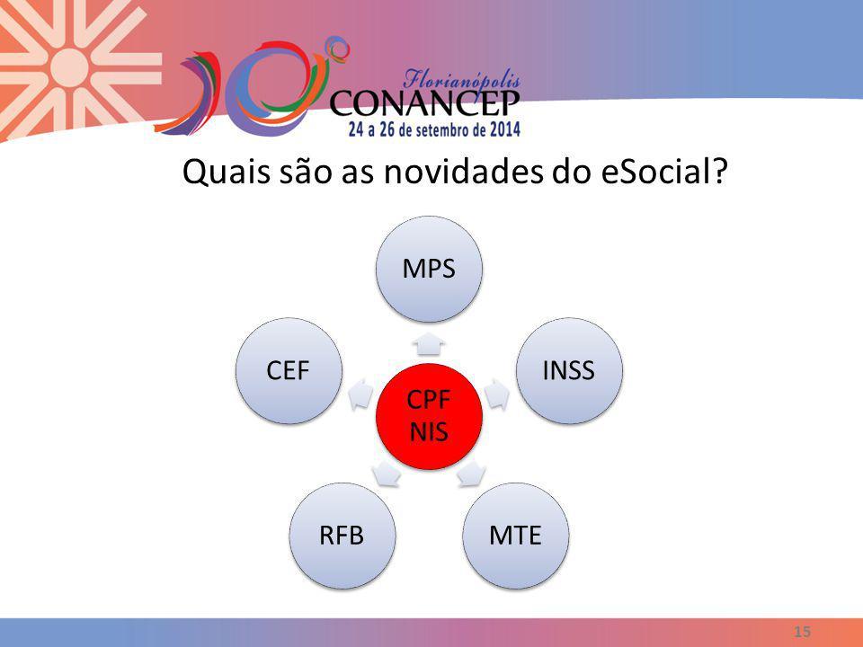 Quais são as novidades do eSocial? 15 CPF NIS MPSINSSMTERFBCEF