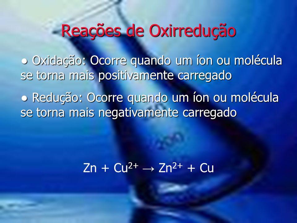 Reações de Oxirredução ● Oxidação: Ocorre quando um íon ou molécula se torna mais positivamente carregado ● Redução: Ocorre quando um íon ou molécula