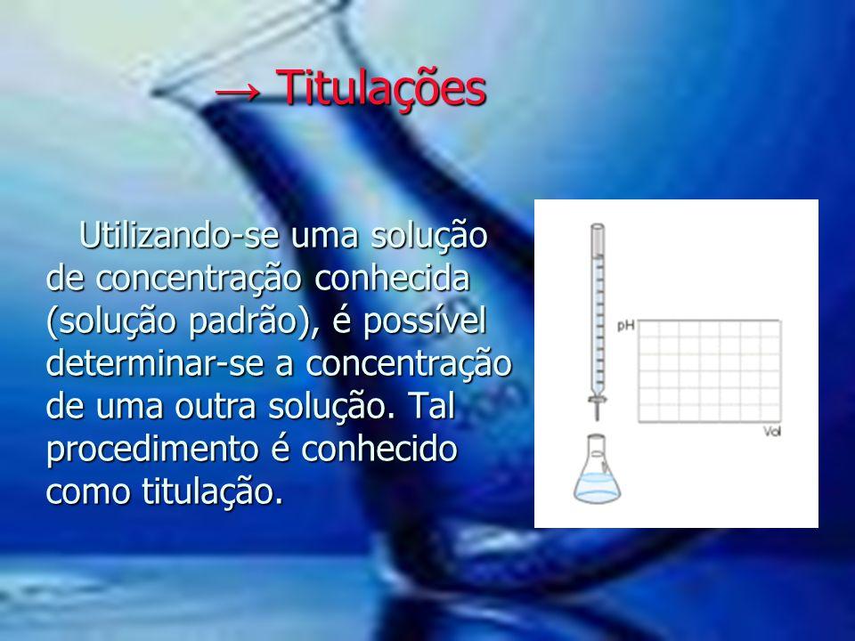 Utilizando-se uma solução de concentração conhecida (solução padrão), é possível determinar-se a concentração de uma outra solução. Tal procedimento é