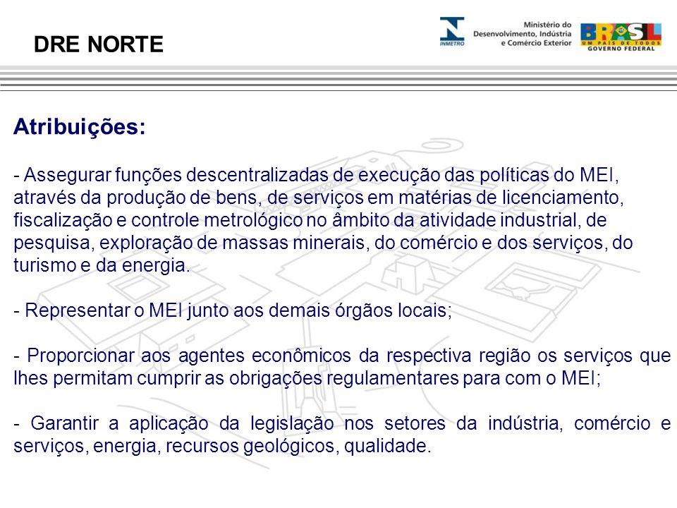 Atribuições: - Assegurar funções descentralizadas de execução das políticas do MEI, através da produção de bens, de serviços em matérias de licenciame