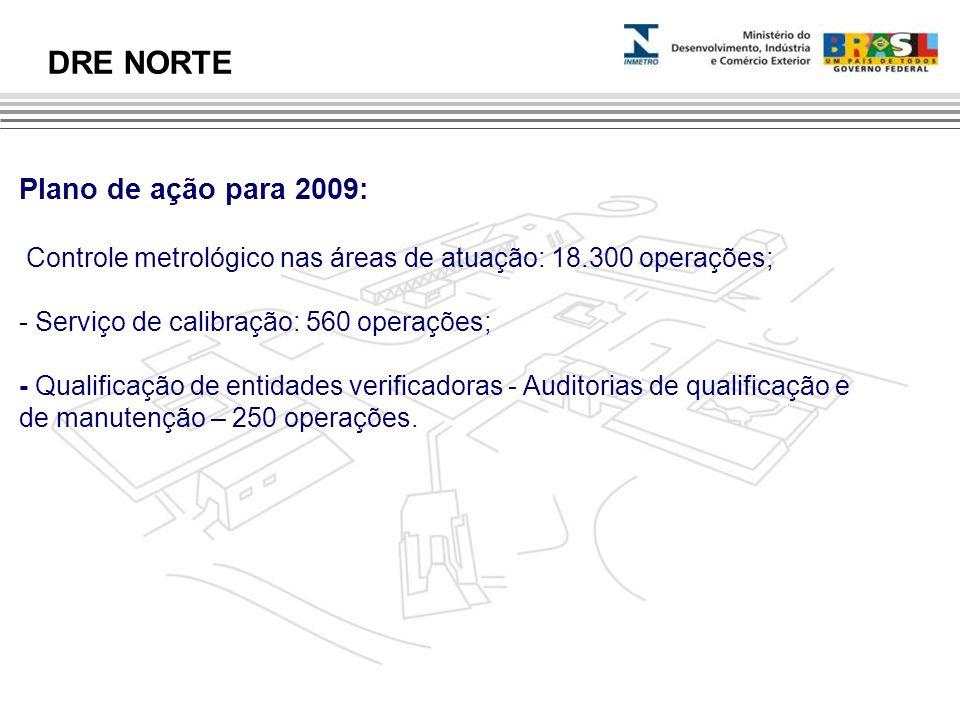 Plano de ação para 2009: Controle metrológico nas áreas de atuação: 18.300 operações; - Serviço de calibração: 560 operações; - Qualificação de entida