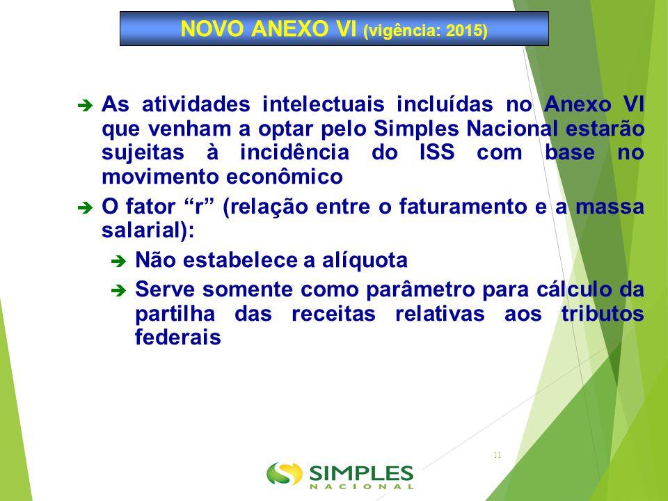  As atividades intelectuais incluídas no Anexo VI que venham a optar pelo Simples Nacional estarão sujeitas à incidência do ISS com base no movimento
