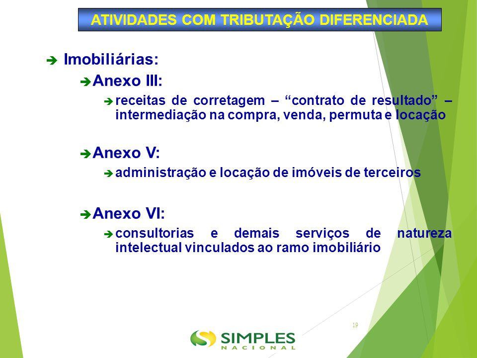 """ Imobiliárias:  Anexo III:  receitas de corretagem – """"contrato de resultado"""" – intermediação na compra, venda, permuta e locação  Anexo V:  admin"""