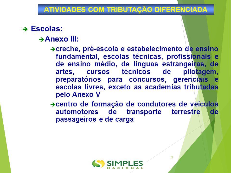  Escolas:  Anexo III:  creche, pré-escola e estabelecimento de ensino fundamental, escolas técnicas, profissionais e de ensino médio, de línguas es