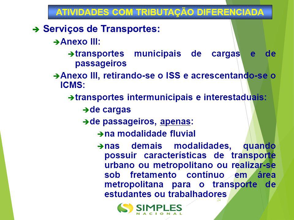  Serviços de Transportes:  Anexo III:  transportes municipais de cargas e de passageiros  Anexo III, retirando-se o ISS e acrescentando-se o ICMS: