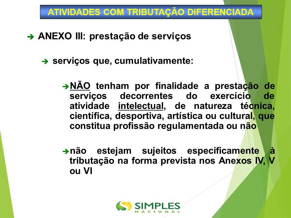 ANEXO III: prestação de serviços  serviços que, cumulativamente:  NÃO tenham por finalidade a prestação de serviços decorrentes do exercício de at