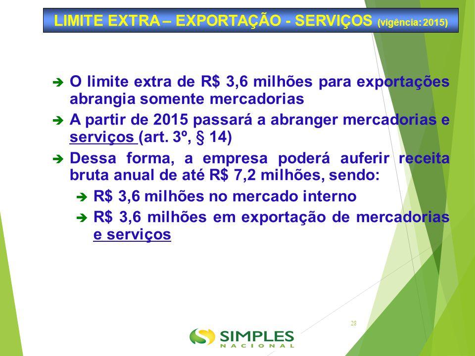  O limite extra de R$ 3,6 milhões para exportações abrangia somente mercadorias  A partir de 2015 passará a abranger mercadorias e serviços (art. 3º