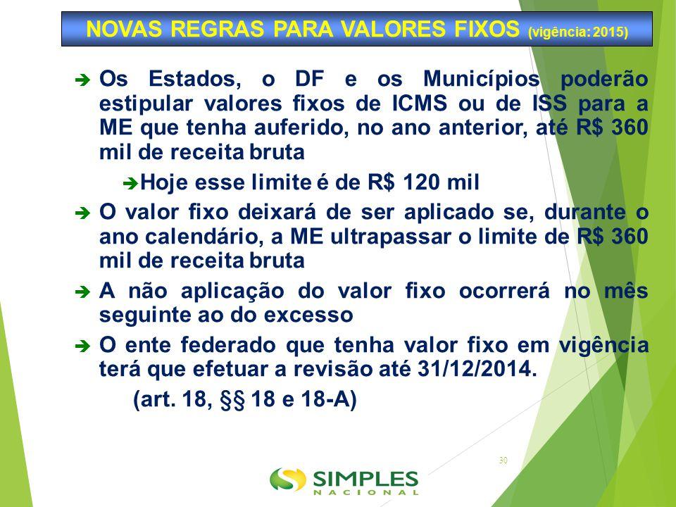  Os Estados, o DF e os Municípios poderão estipular valores fixos de ICMS ou de ISS para a ME que tenha auferido, no ano anterior, até R$ 360 mil de