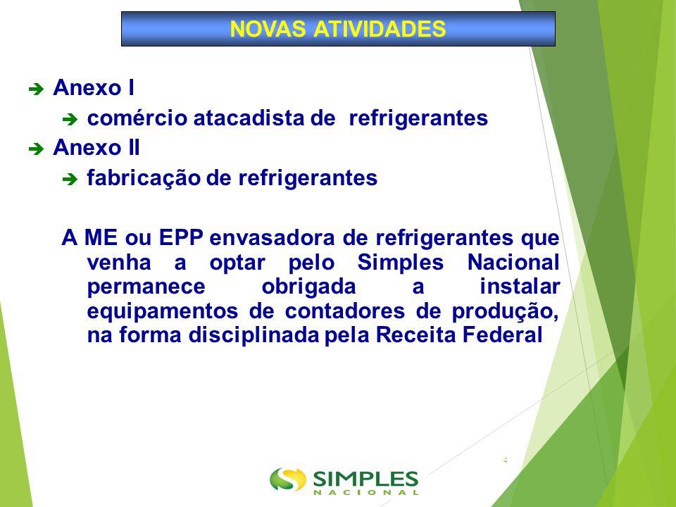 Anexo I  comércio atacadista de refrigerantes  Anexo II  fabricação de refrigerantes A ME ou EPP envasadora de refrigerantes que venha a optar pe