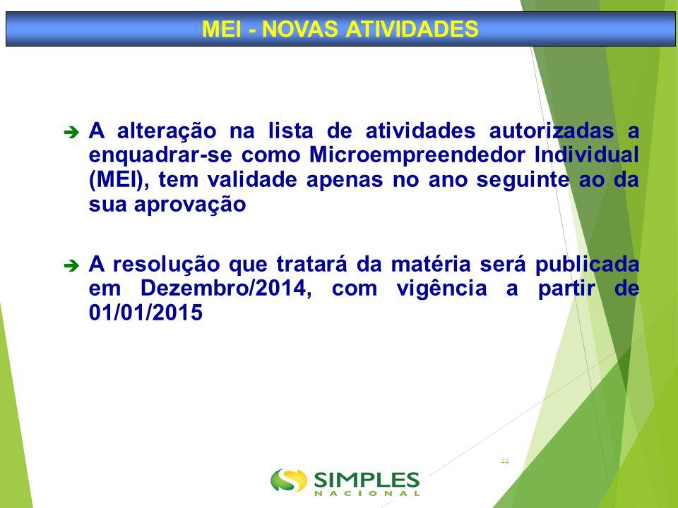  A alteração na lista de atividades autorizadas a enquadrar-se como Microempreendedor Individual (MEI), tem validade apenas no ano seguinte ao da sua