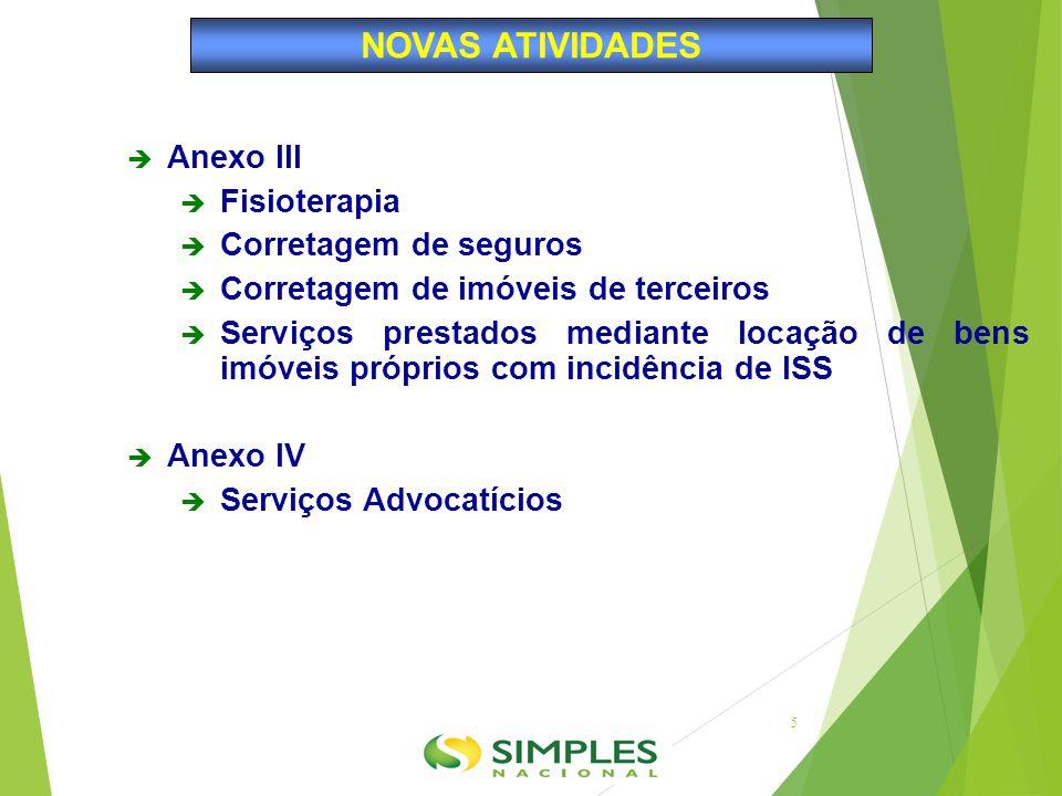  Anexo III  Fisioterapia  Corretagem de seguros  Corretagem de imóveis de terceiros  Serviços prestados mediante locação de bens imóveis próprios