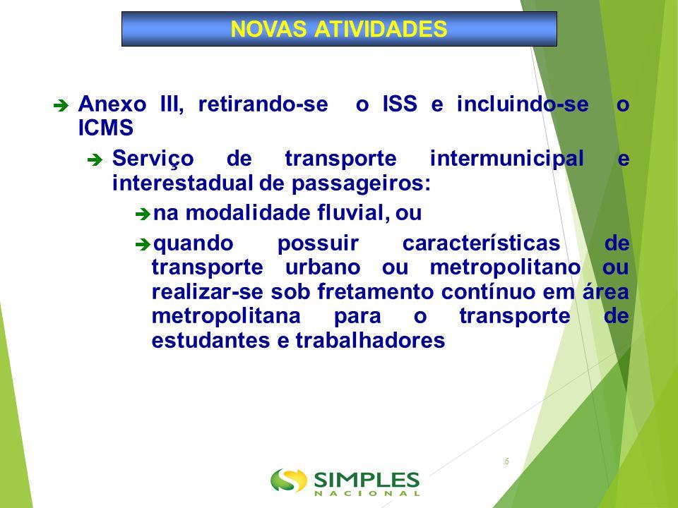  Anexo III, retirando-se o ISS e incluindo-se o ICMS  Serviço de transporte intermunicipal e interestadual de passageiros:  na modalidade fluvial,