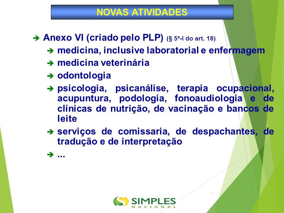  Anexo VI (criado pelo PLP) (§ 5º-I do art. 18)  medicina, inclusive laboratorial e enfermagem  medicina veterinária  odontologia  psicologia, ps
