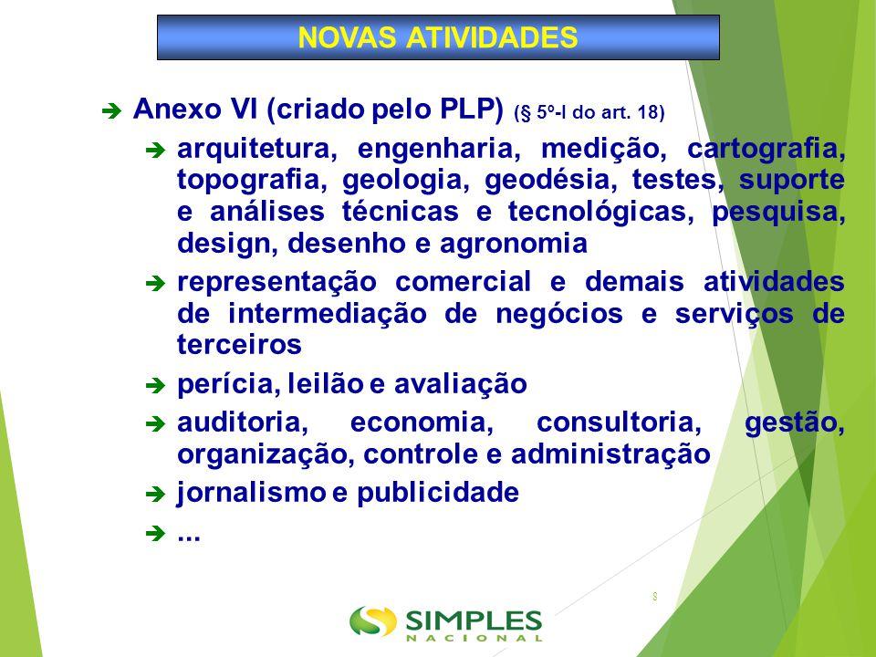  Anexo VI (criado pelo PLP) (§ 5º-I do art. 18)  arquitetura, engenharia, medição, cartografia, topografia, geologia, geodésia, testes, suporte e an