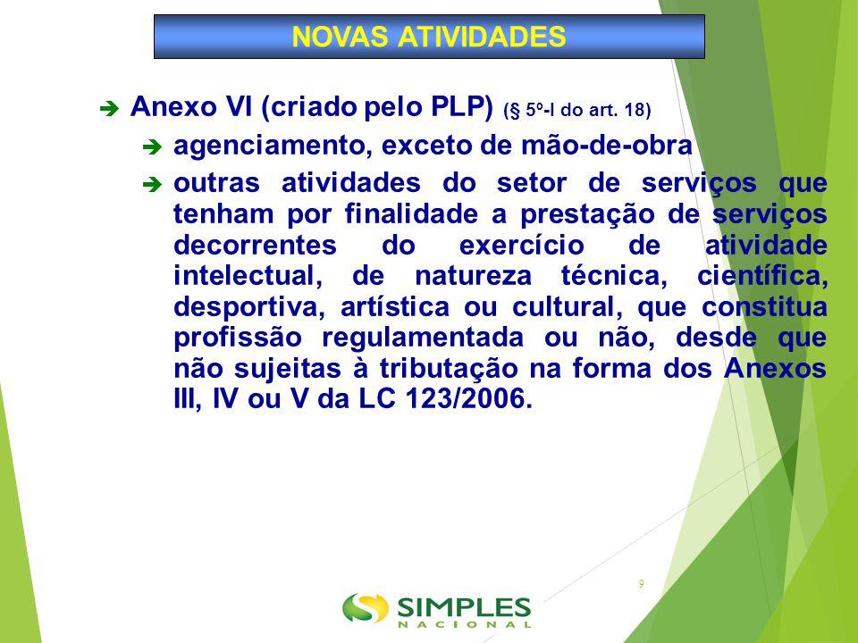  Anexo VI (criado pelo PLP) (§ 5º-I do art. 18)  agenciamento, exceto de mão-de-obra  outras atividades do setor de serviços que tenham por finalid