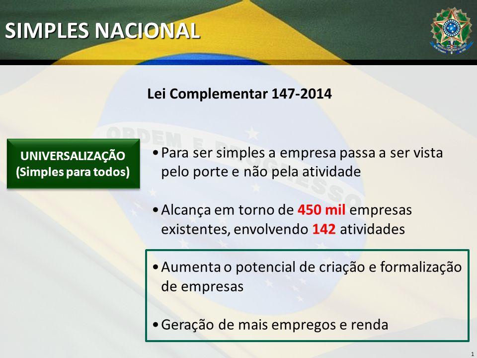 SIMPLES NACIONAL 12 Lei Complementar 147-2014 UNIVERSALIZAÇÃO (Simples para todos) Para ser simples a empresa passa a ser vista pelo porte e não pela