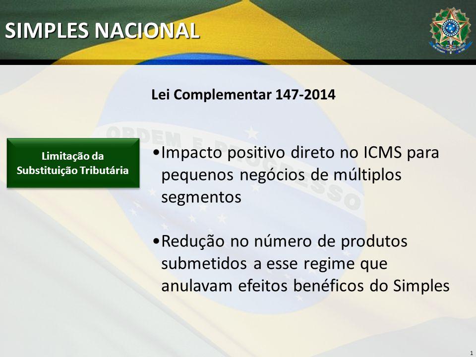 SIMPLES NACIONAL 14 Impacto positivo direto no ICMS para pequenos negócios de múltiplos segmentos Redução no número de produtos submetidos a esse regime que anulavam efeitos benéficos do Simples Limitação da Substituição Tributária Lei Complementar 147-2014