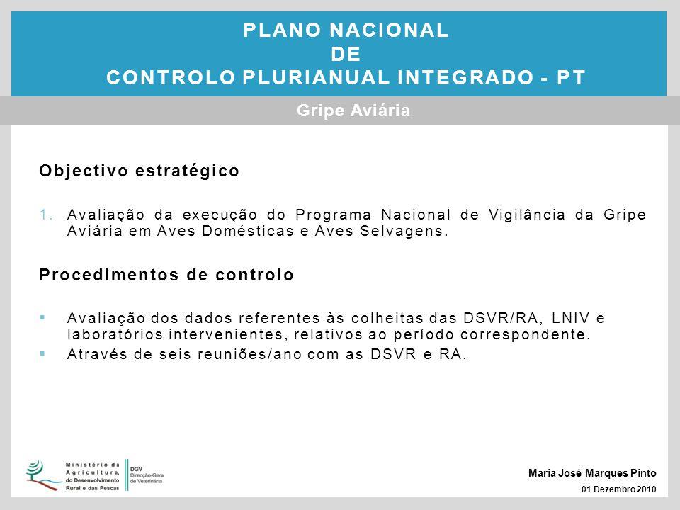 Objectivo estratégico 1.Avaliação da execução do Programa Nacional de Vigilância da Gripe Aviária em Aves Domésticas e Aves Selvagens.
