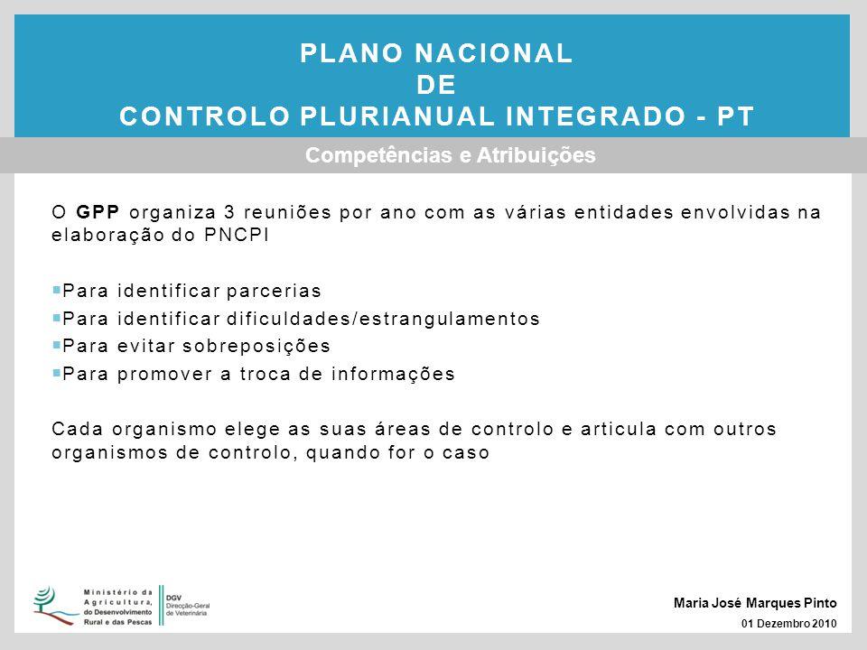 PLANO NACIONAL DE CONTROLO PLURIANUAL INTEGRADO - PT Competências e Atribuições