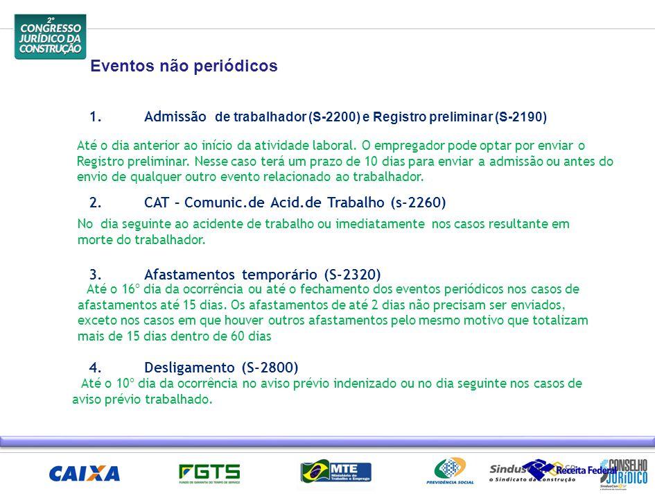Eventos não periódicos 1.Admissão de trabalhador (S-2200) e Registro preliminar (S-2190) 2.CAT – Comunic.de Acid.de Trabalho (s-2260) 3.Afastamentos t