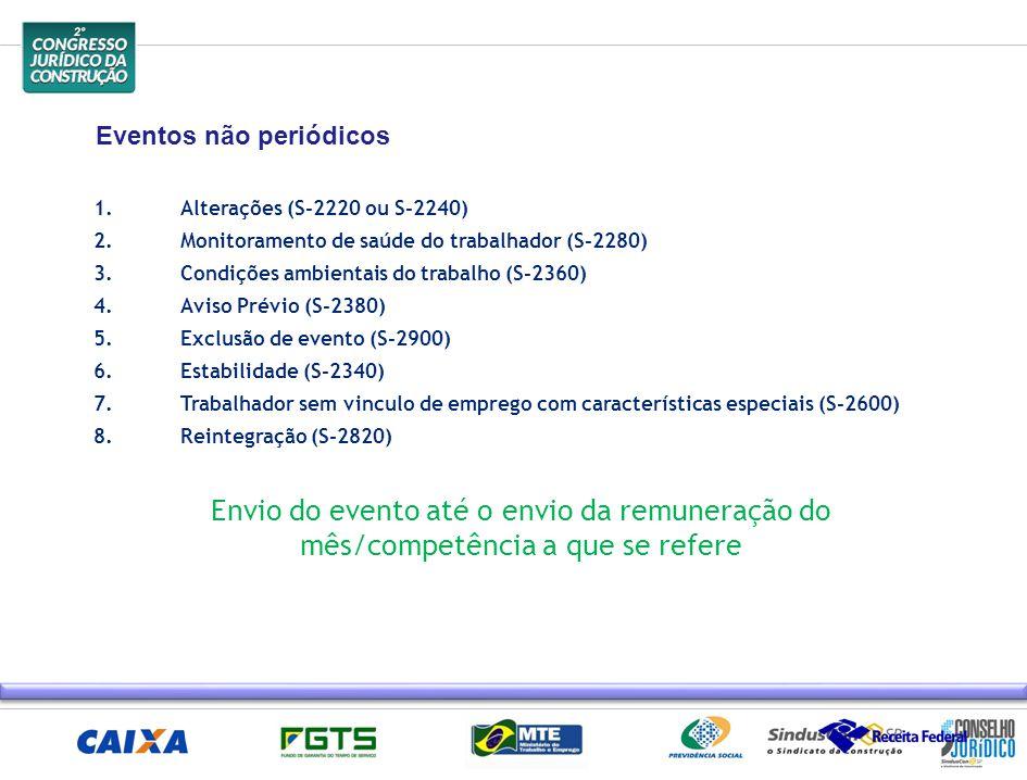 Eventos não periódicos 1.Alterações (S-2220 ou S-2240) 2.Monitoramento de saúde do trabalhador (S-2280) 3.Condições ambientais do trabalho (S-2360) 4.