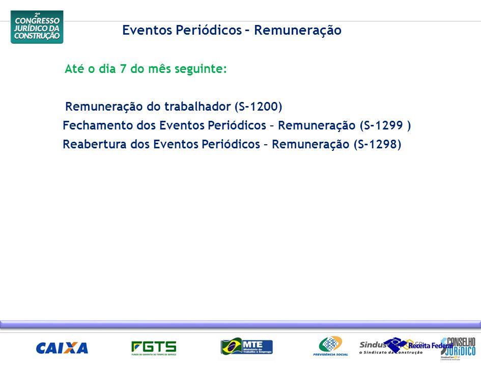 Eventos Periódicos – Remuneração Até o dia 7 do mês seguinte: Remuneração do trabalhador (S-1200) Fechamento dos Eventos Periódicos – Remuneração (S-1