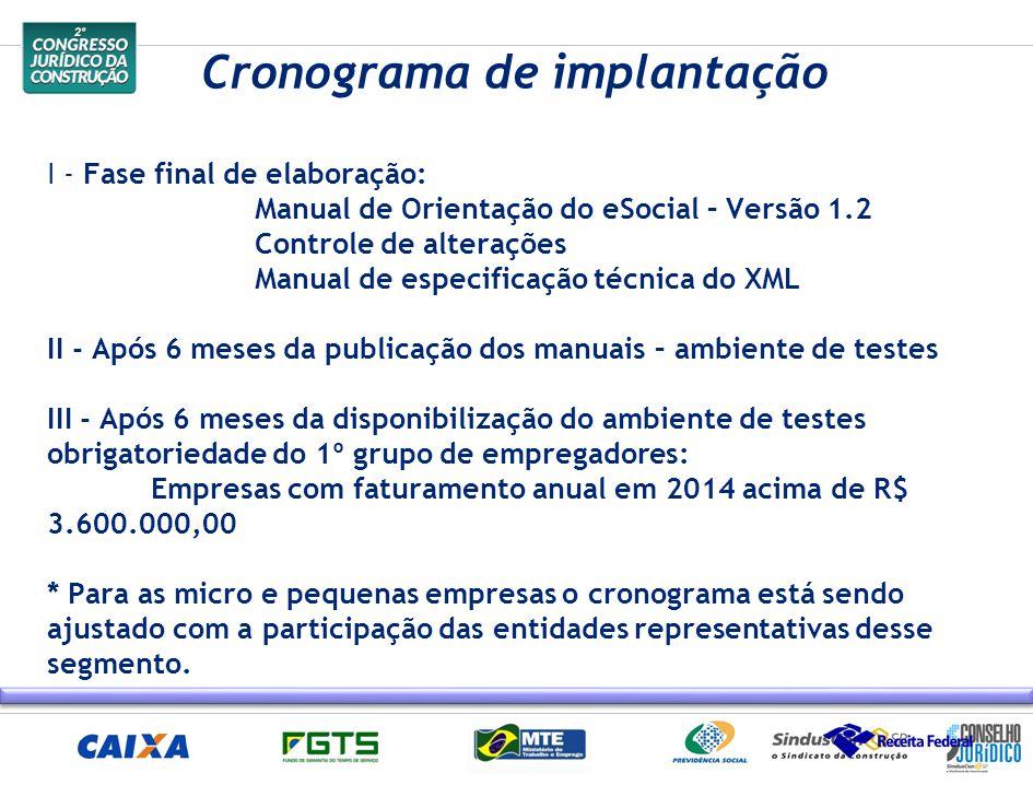 Cronograma de implantação I - Fase final de elaboração: Manual de Orientação do eSocial – Versão 1.2 Controle de alterações Manual de especificação té