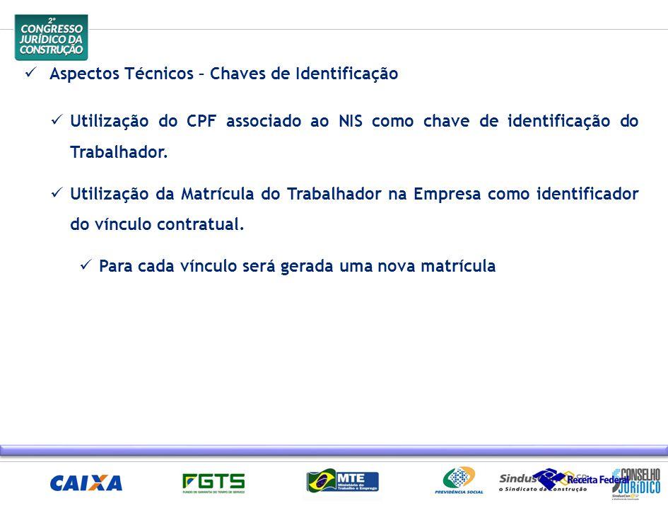 Utilização do CPF associado ao NIS como chave de identificação do Trabalhador. Utilização da Matrícula do Trabalhador na Empresa como identificador do