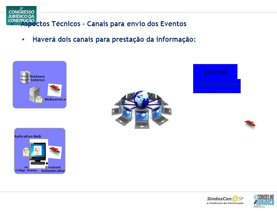 eSocial Sistema Interno Webservice Haverá dois canais para prestação da informação: Aplicativo Web Browser Autenticador ou Código Acesso Ambiente Naci