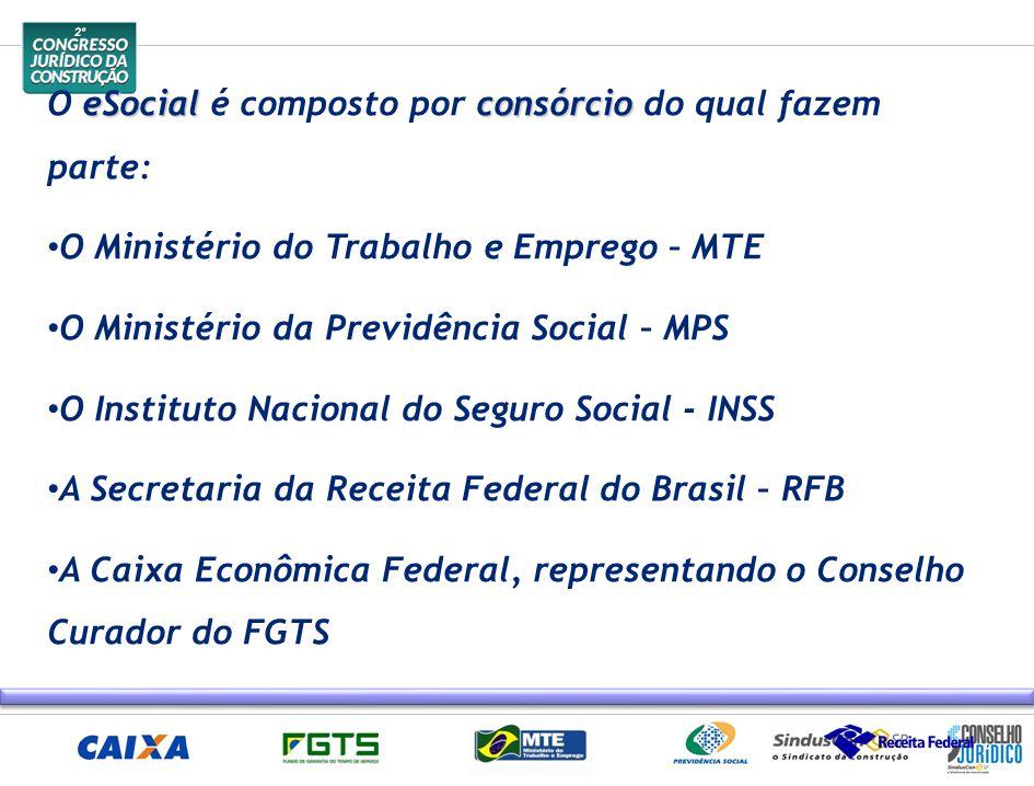 eSocialconsórcio O eSocial é composto por consórcio do qual fazem parte: O Ministério do Trabalho e Emprego – MTE O Ministério da Previdência Social –