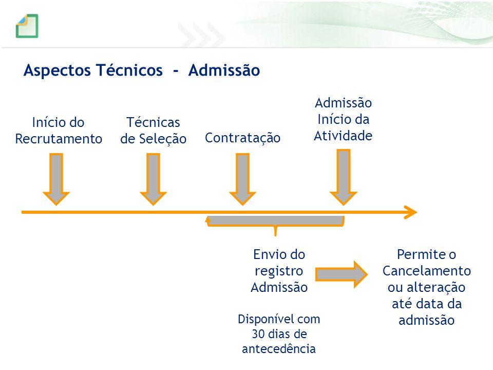 Aspectos Técnicos - Admissão Técnicas de Seleção Contratação Início do Recrutamento Admissão Início da Atividade Envio do registro Admissão Disponível com 30 dias de antecedência Permite o Cancelamento ou alteração até data da admissão