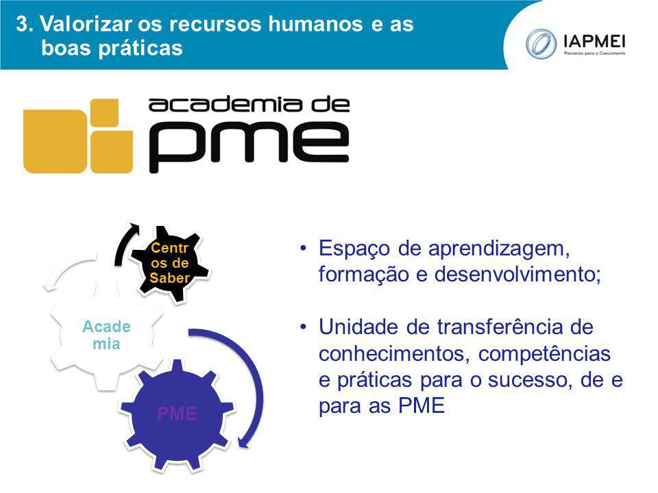PME Acade mia Centr os de Saber Espaço de aprendizagem, formação e desenvolvimento; Unidade de transferência de conhecimentos, competências e práticas para o sucesso, de e para as PME 3.