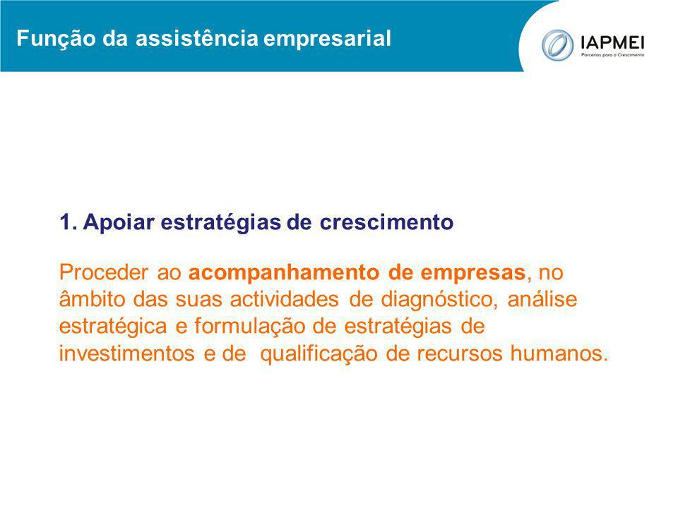Função da assistência empresarial 1.
