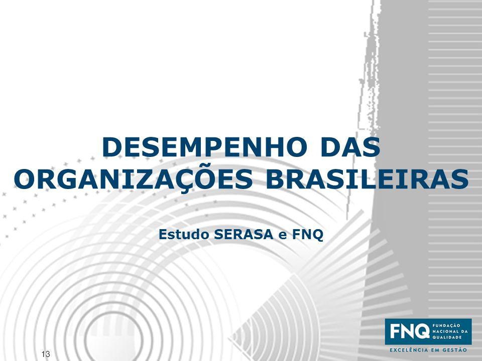 13 DESEMPENHO DAS ORGANIZAÇÕES BRASILEIRAS Estudo SERASA e FNQ