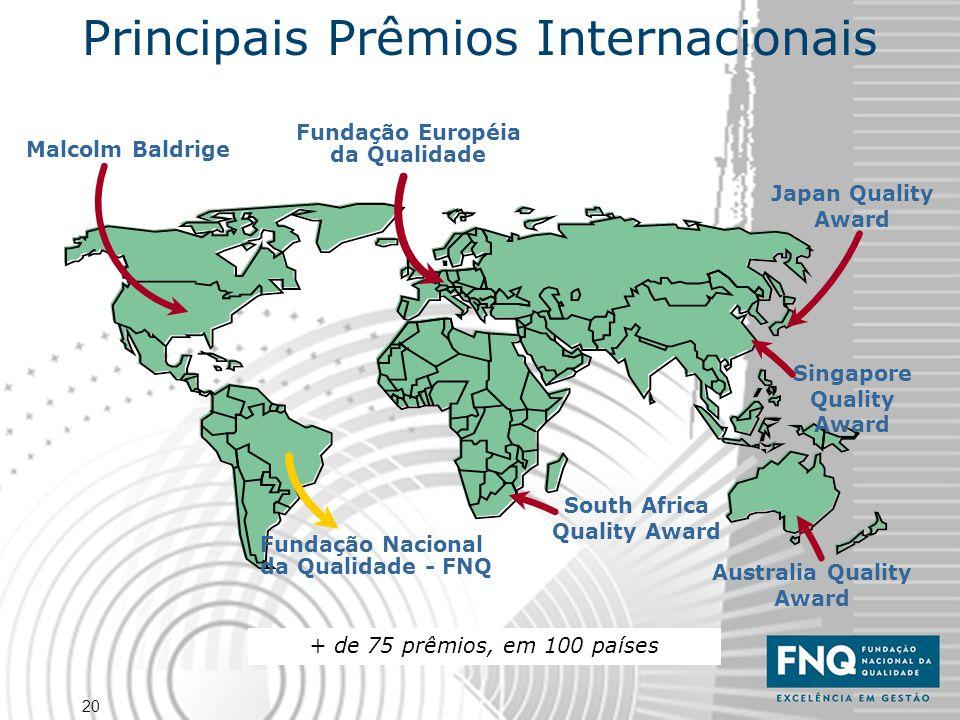 20 + de 75 prêmios, em 100 países Japan Quality Award Fundação Européia da Qualidade Malcolm Baldrige Fundação Nacional da Qualidade - FNQ Singapore Q