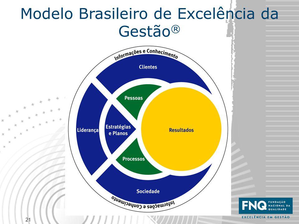21 Modelo Brasileiro de Excelência da Gestão ®