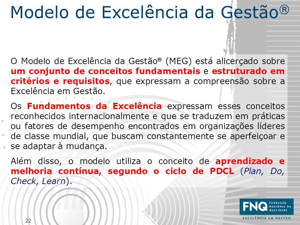 22 O Modelo de Excelência da Gestão  (MEG) está alicerçado sobre um conjunto de conceitos fundamentais e estruturado em critérios e requisitos, que e