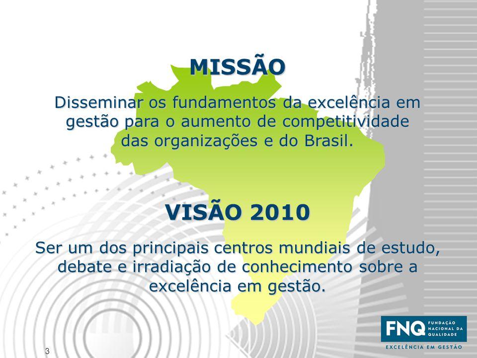 3 MISSÃO Disseminar os fundamentos da excelência em gestão para o aumento de competitividade das organizações e do Brasil. VISÃO 2010 Ser um dos princ