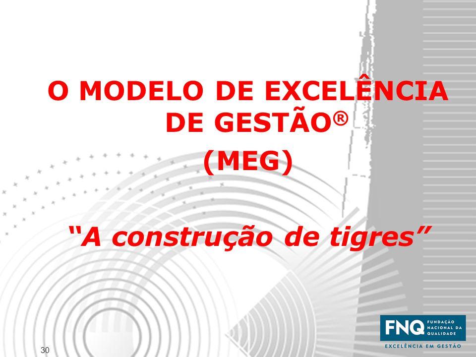 """30 O MODELO DE EXCELÊNCIA DE GESTÃO ® (MEG) """"A construção de tigres"""""""