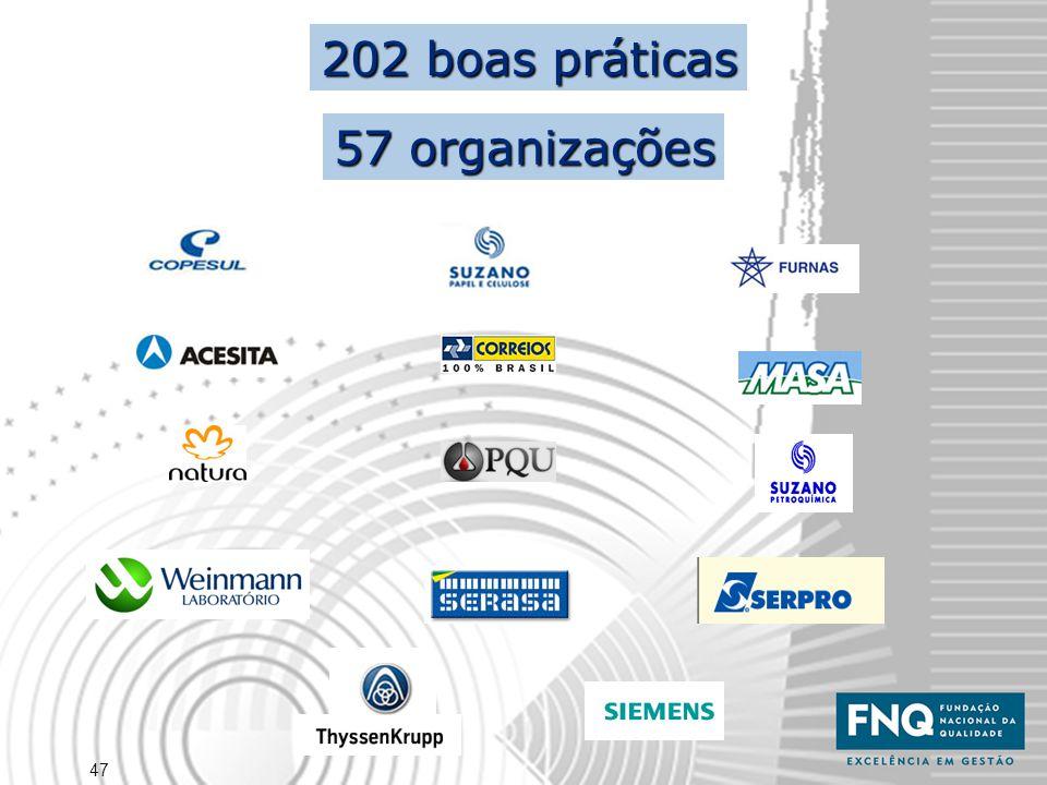 47 202 boas práticas 57 organizações