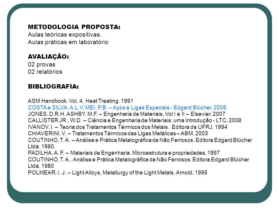METODOLOGIA PROPOSTA: Aulas teóricas expositivas.