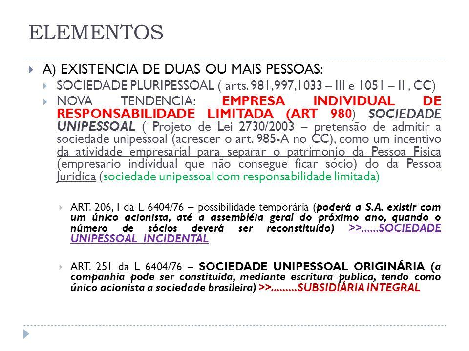 ELEMENTOS  A) EXISTENCIA DE DUAS OU MAIS PESSOAS:  SOCIEDADE PLURIPESSOAL ( arts. 981,997,1033 – III e 1051 – II, CC)  NOVA TENDENCIA: EMPRESA INDI