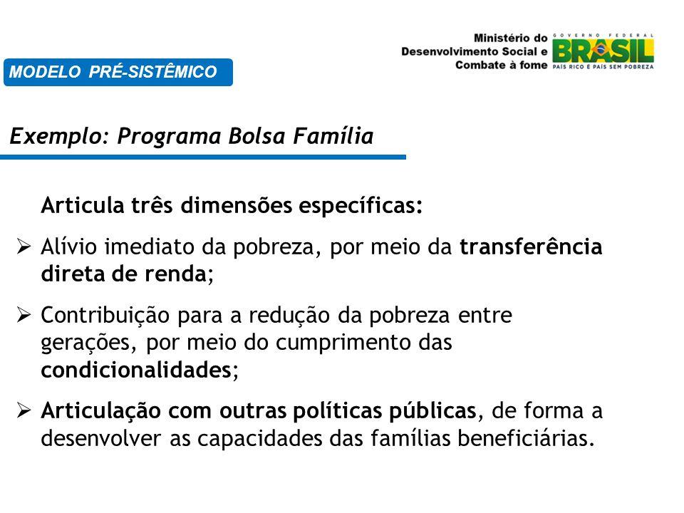 Exemplo: Programa Bolsa Família Articula três dimensões específicas:  Alívio imediato da pobreza, por meio da transferência direta de renda;  Contri